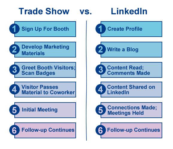 tradeshow-steps2